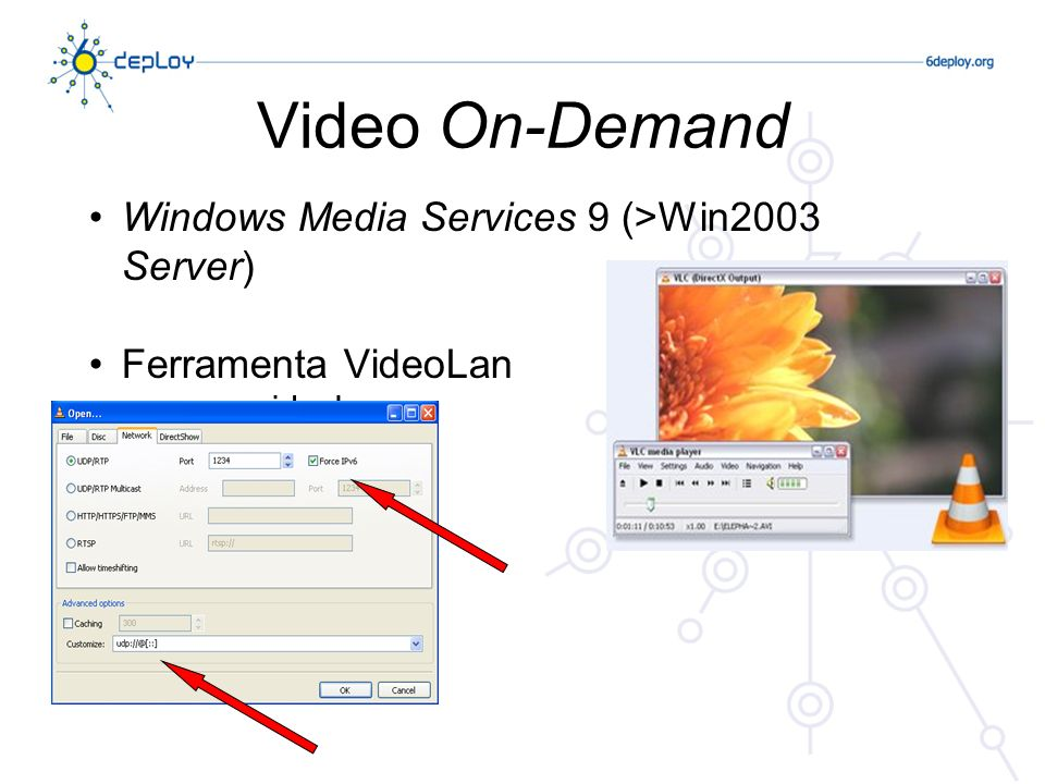Video On-Demand Windows Media Services 9 (>Win2003 Server)