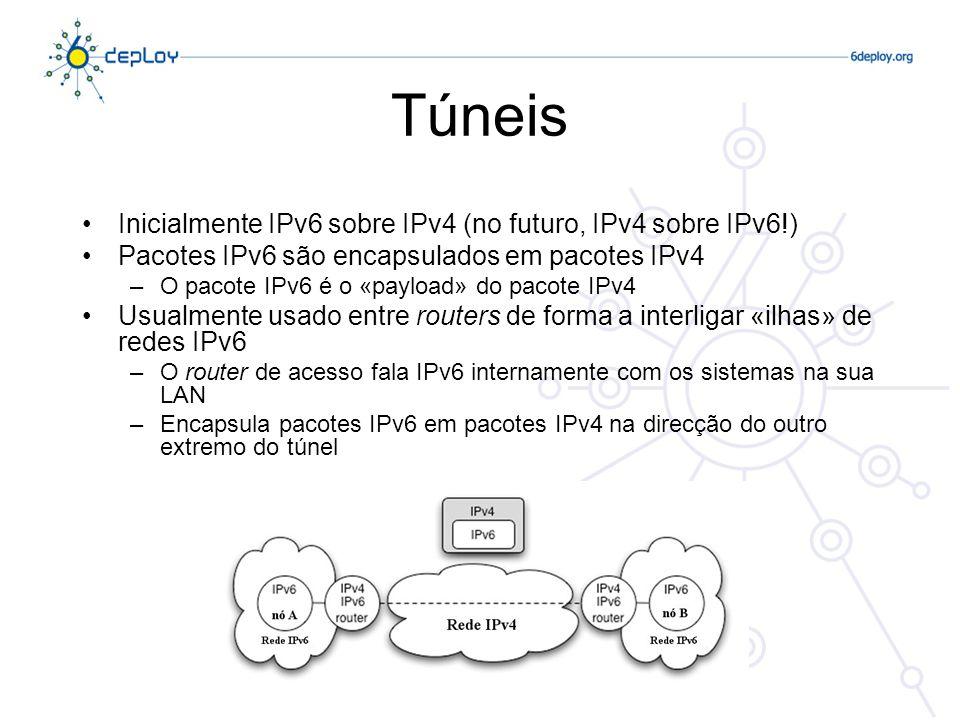 Túneis Inicialmente IPv6 sobre IPv4 (no futuro, IPv4 sobre IPv6!)