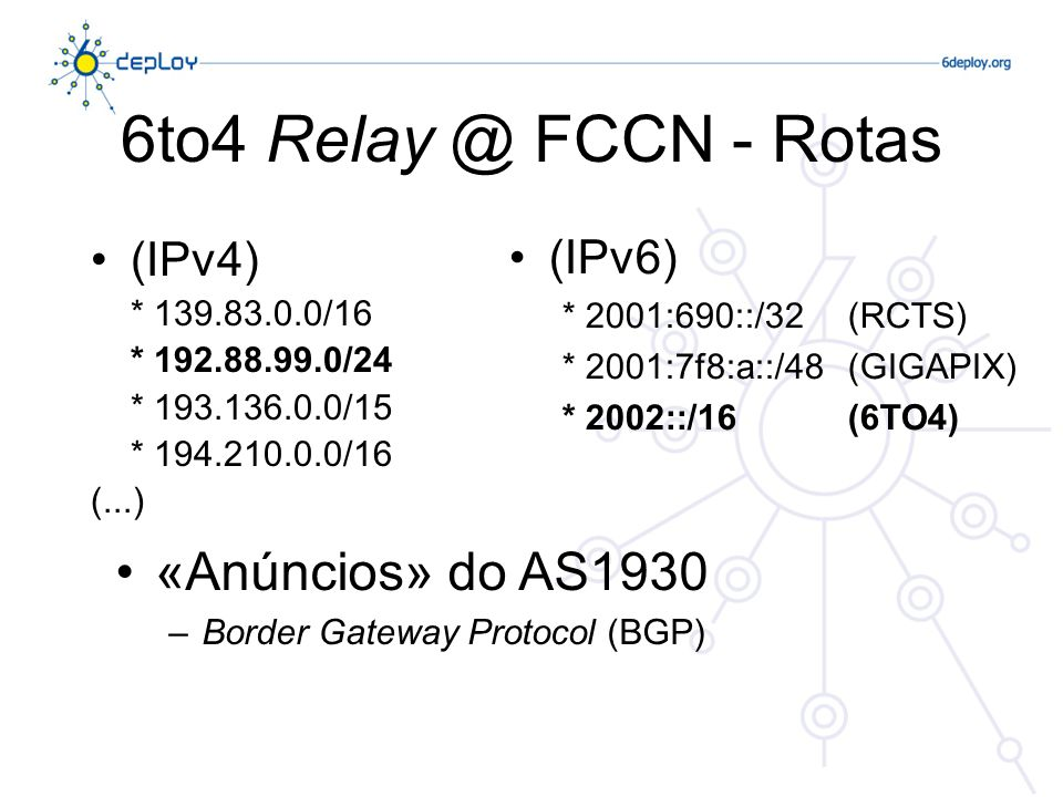 6to4 Relay @ FCCN - Rotas «Anúncios» do AS1930 (IPv6) (IPv4)