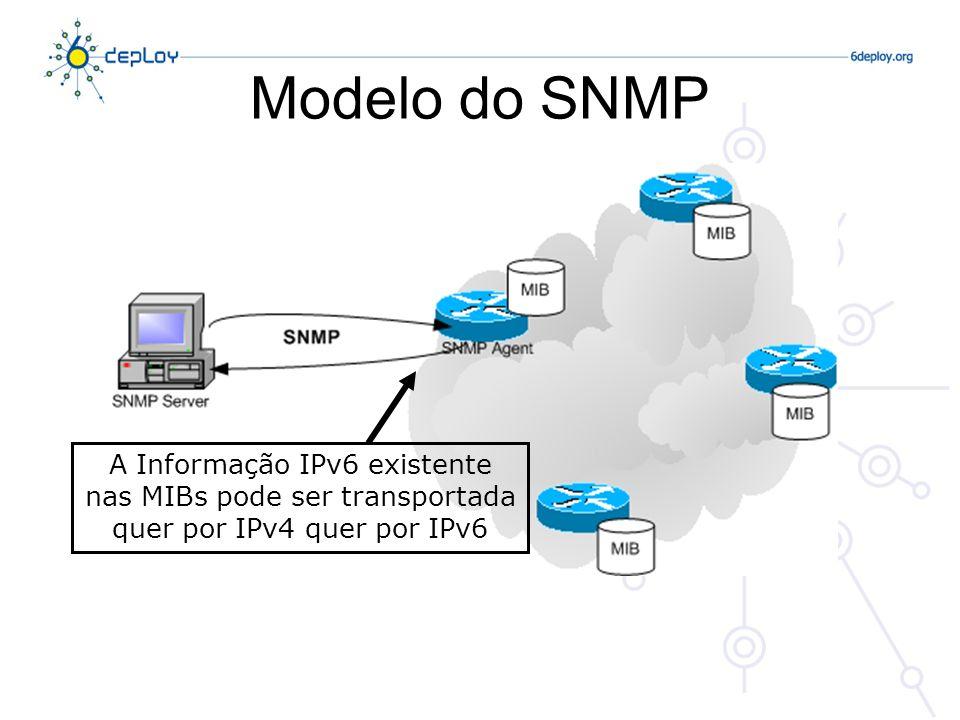 Modelo do SNMPA Informação IPv6 existente nas MIBs pode ser transportada quer por IPv4 quer por IPv6.