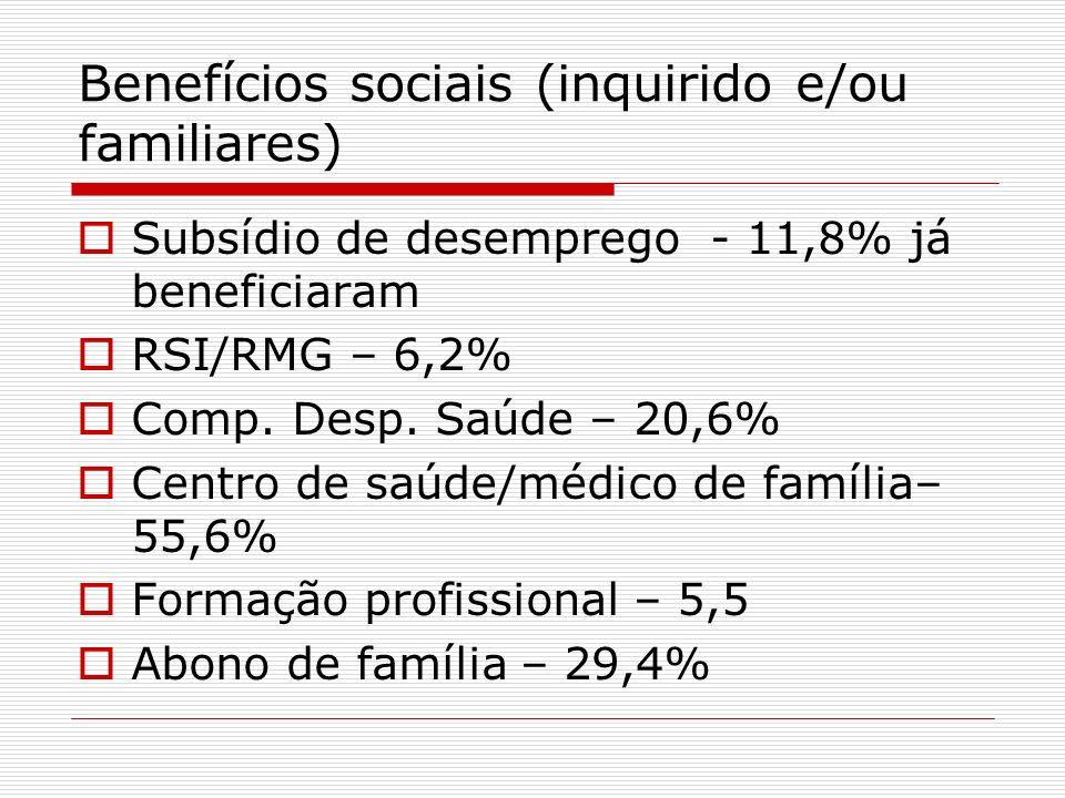 Benefícios sociais (inquirido e/ou familiares)