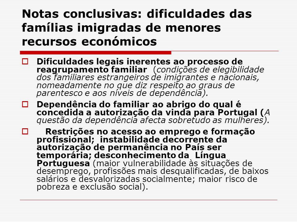 Notas conclusivas: dificuldades das famílias imigradas de menores recursos económicos