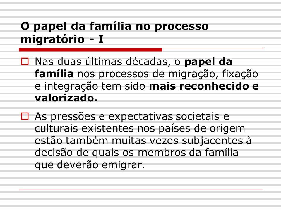O papel da família no processo migratório - I