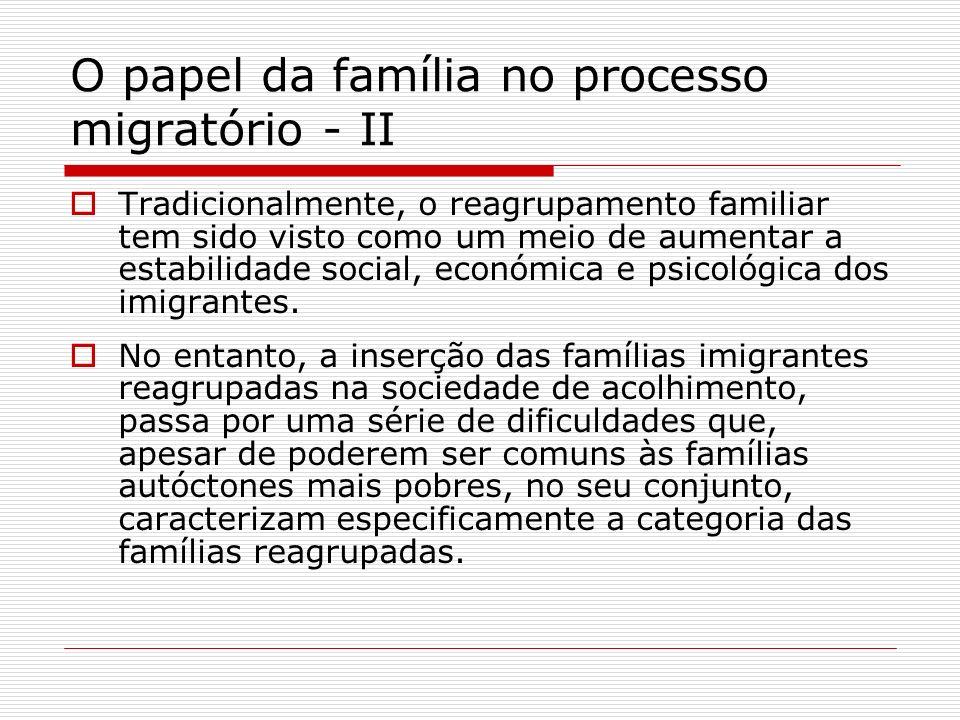 O papel da família no processo migratório - II