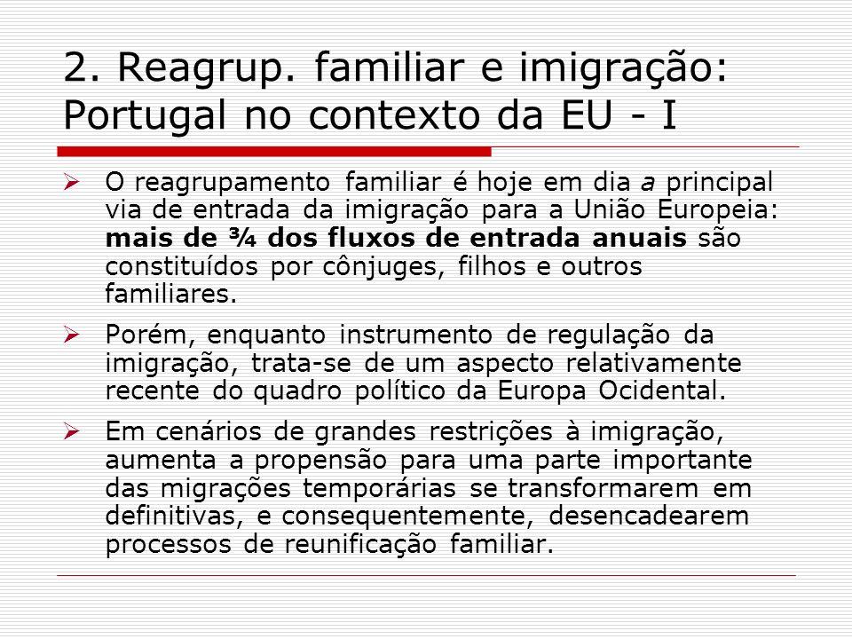 2. Reagrup. familiar e imigração: Portugal no contexto da EU - I