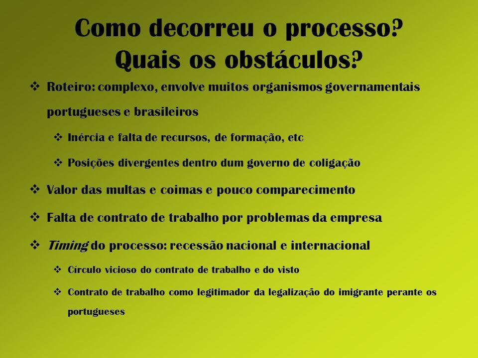 Como decorreu o processo Quais os obstáculos