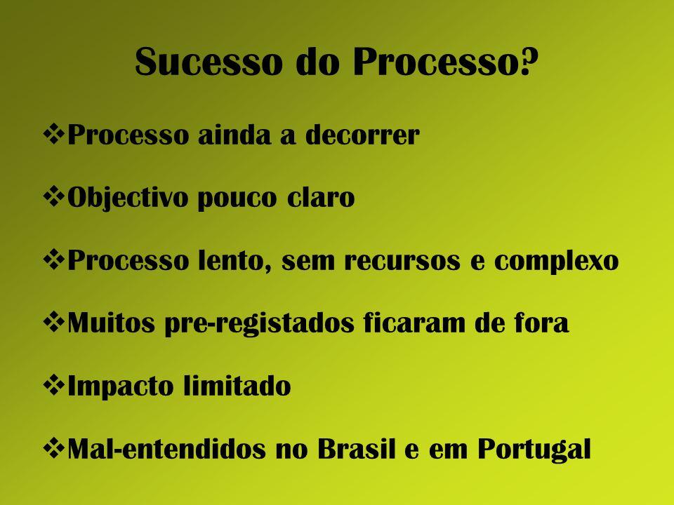 Sucesso do Processo Processo ainda a decorrer Objectivo pouco claro