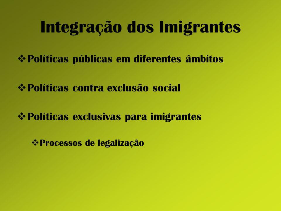Integração dos Imigrantes