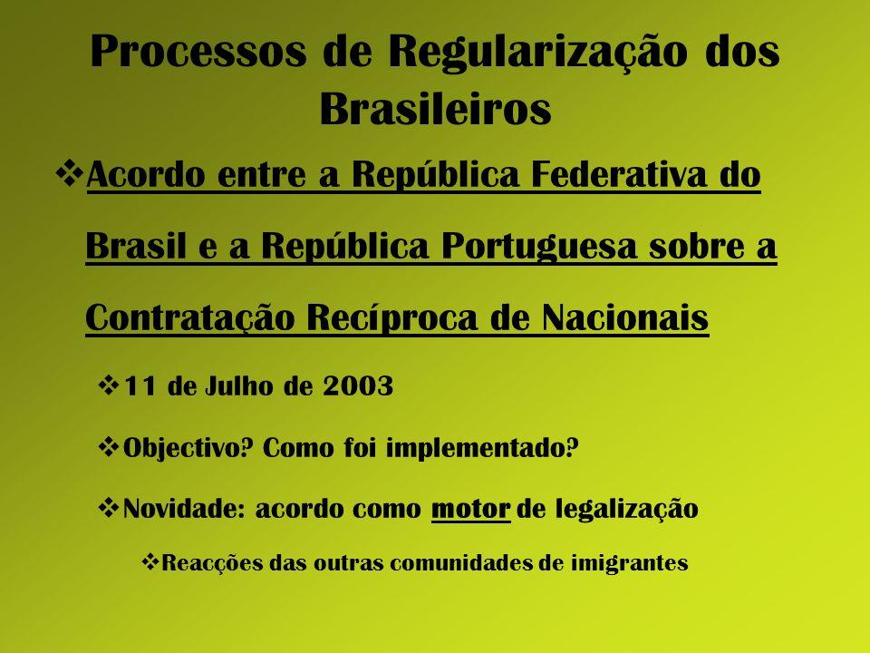 Processos de Regularização dos Brasileiros
