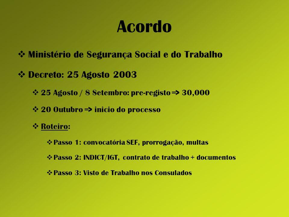 Acordo Ministério de Segurança Social e do Trabalho