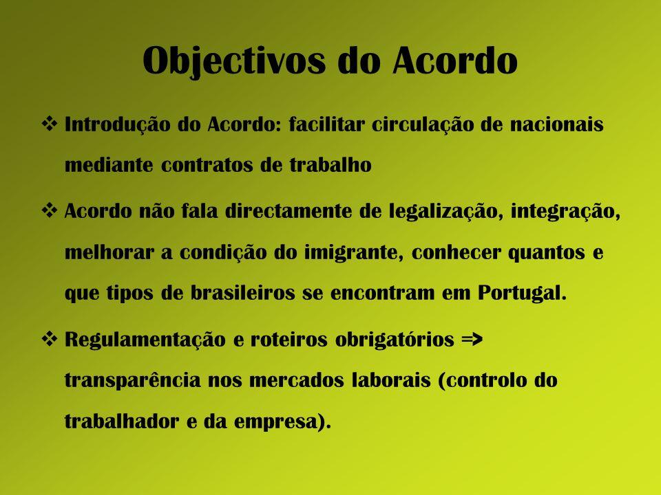 Objectivos do Acordo Introdução do Acordo: facilitar circulação de nacionais mediante contratos de trabalho.