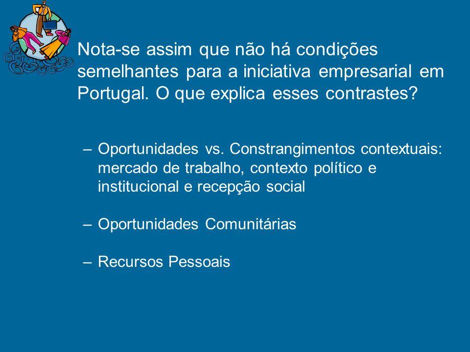 Nota-se assim que não há condições semelhantes para a iniciativa empresarial em Portugal. O que explica esses contrastes