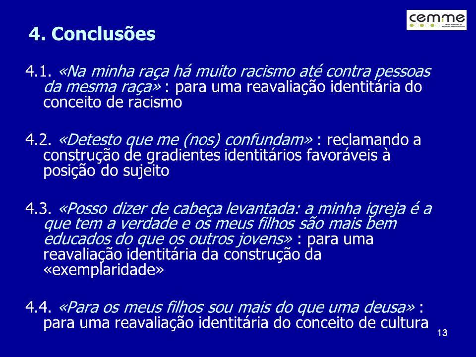 4. Conclusões 4.1. «Na minha raça há muito racismo até contra pessoas da mesma raça» : para uma reavaliação identitária do conceito de racismo.