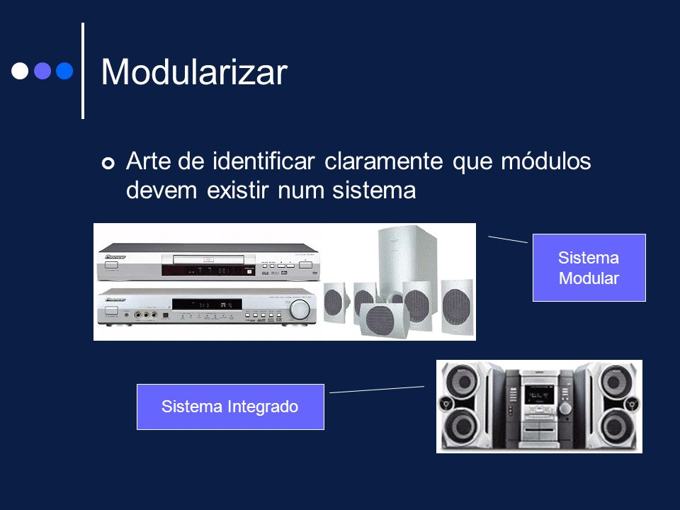 ModularizarArte de identificar claramente que módulos devem existir num sistema.