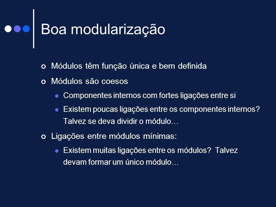 Boa modularização Módulos têm função única e bem definida