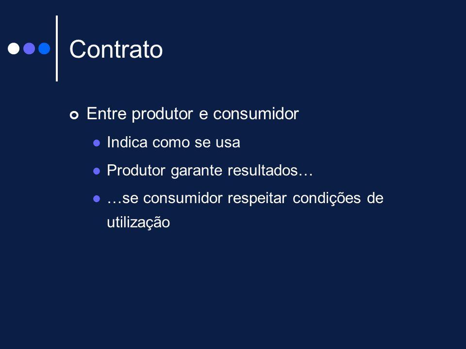 Contrato Entre produtor e consumidor Indica como se usa