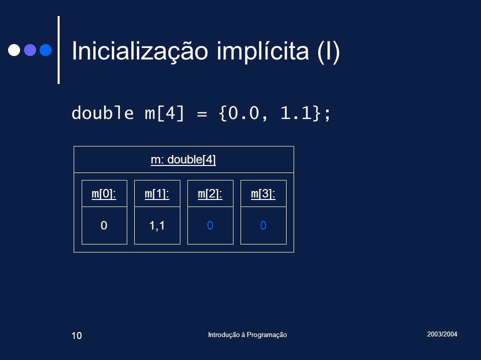 Inicialização implícita (I)