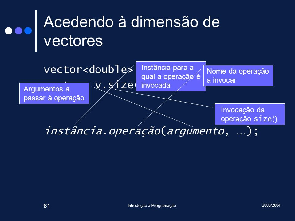 Acedendo à dimensão de vectores