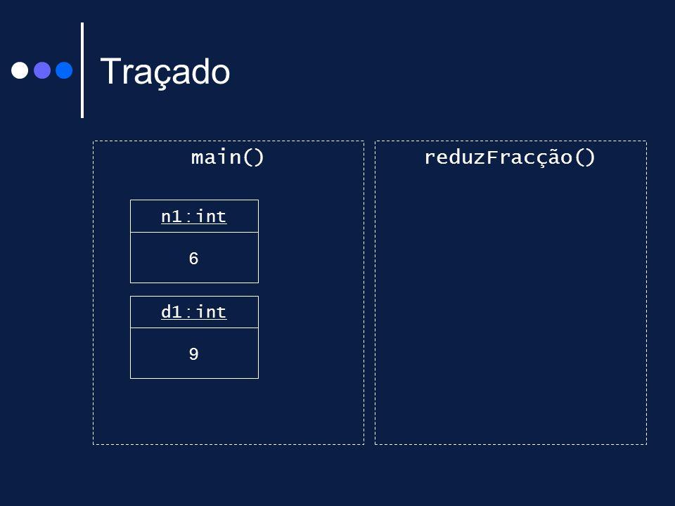 Traçado main() reduzFracção() n : int n1 : int 2 6 d : int d1 : int 3