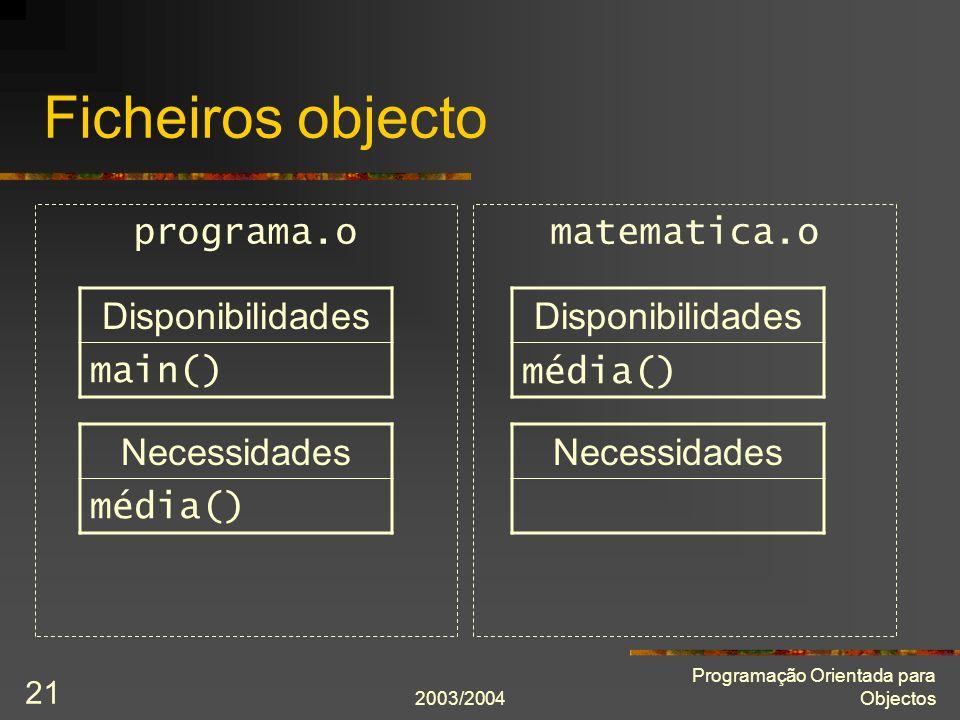 Ficheiros objecto programa.o matematica.o Disponibilidades main()