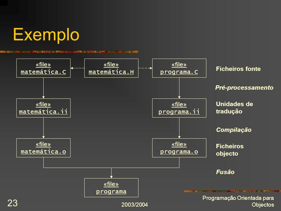 Exemplo «file» matemática.C «file» matemática.H «file» programa.C