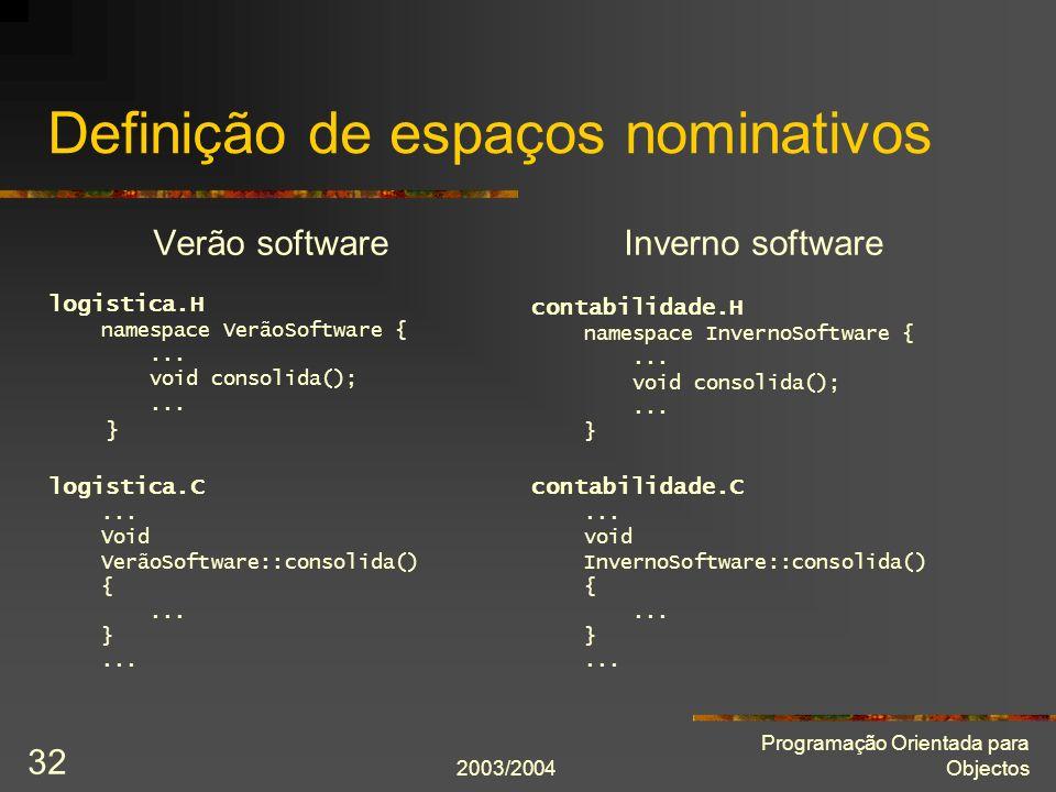 Definição de espaços nominativos