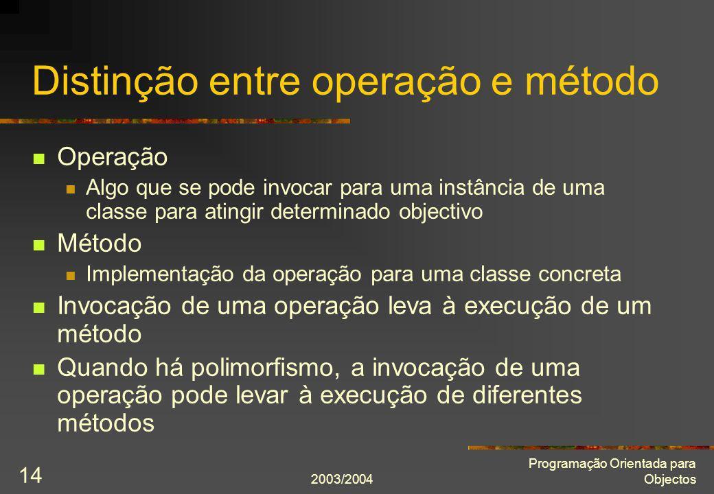 Distinção entre operação e método