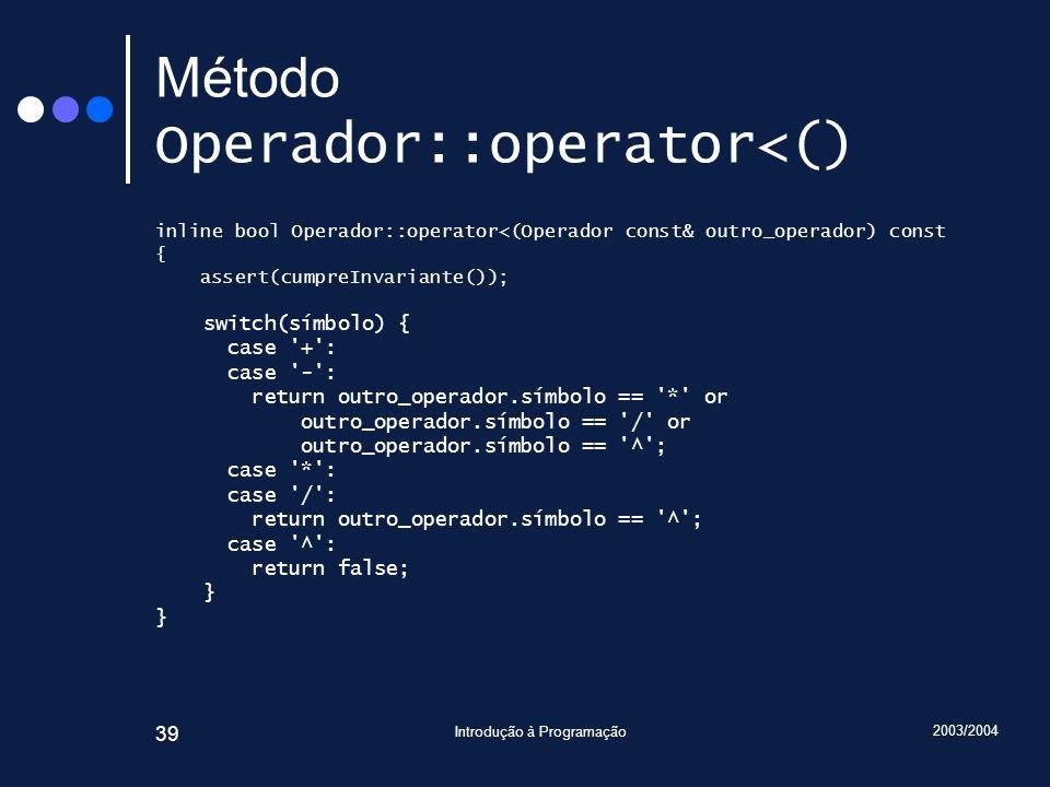 Método Operador::operator<()