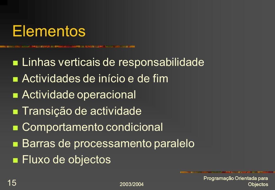 Elementos Linhas verticais de responsabilidade