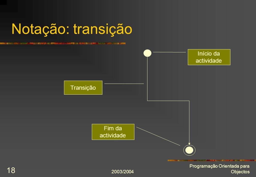 Notação: transição Início da actividade Transição Fim da actividade