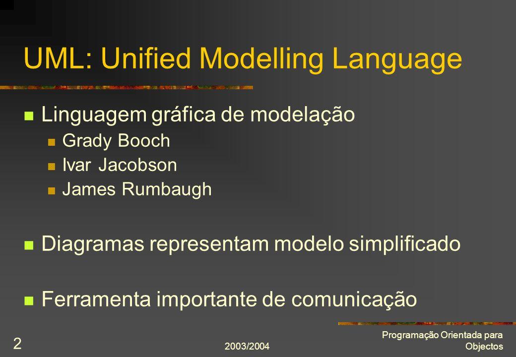 UML: Unified Modelling Language