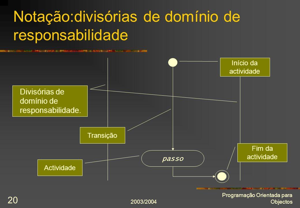 Notação:divisórias de domínio de responsabilidade