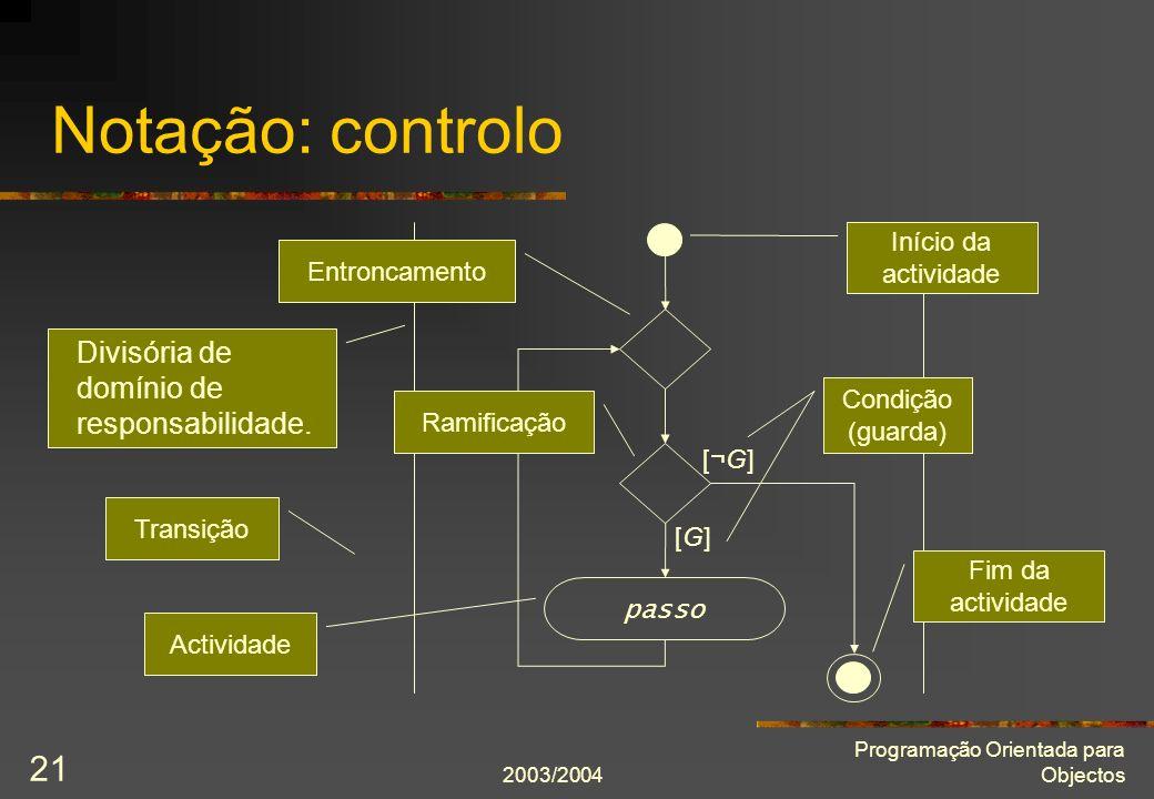 Notação: controlo Divisória de domínio de responsabilidade.