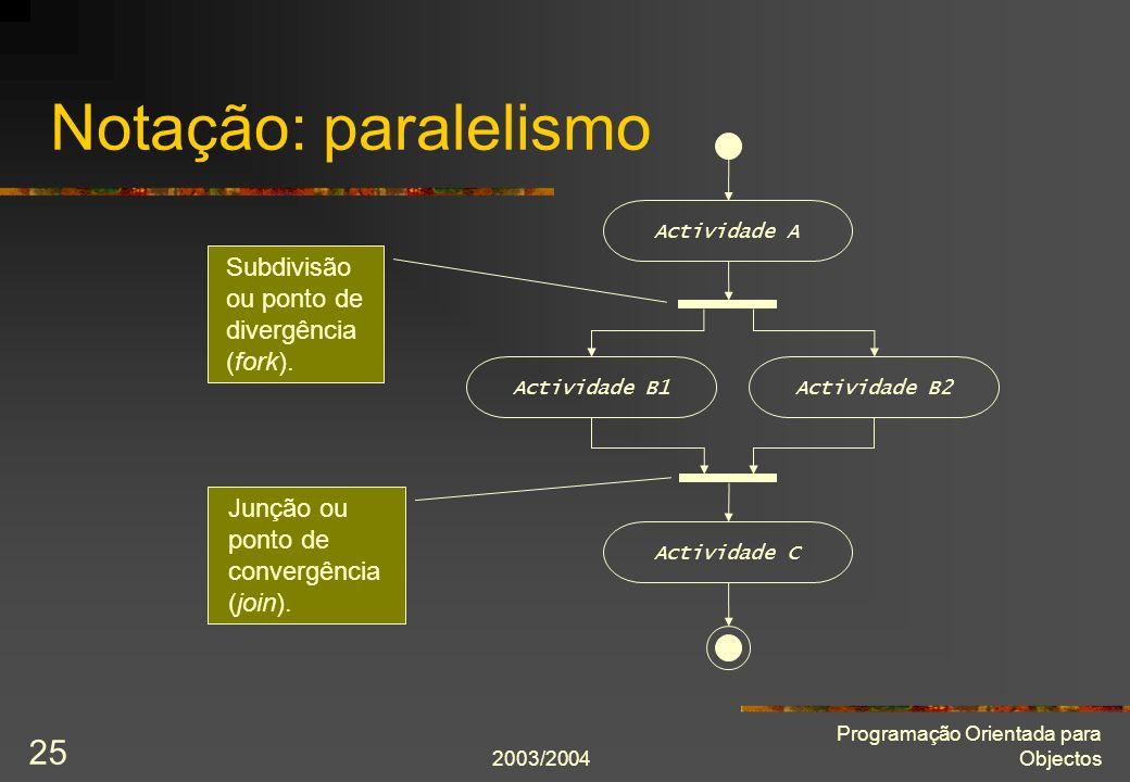 Notação: paralelismo Subdivisão ou ponto de divergência (fork).