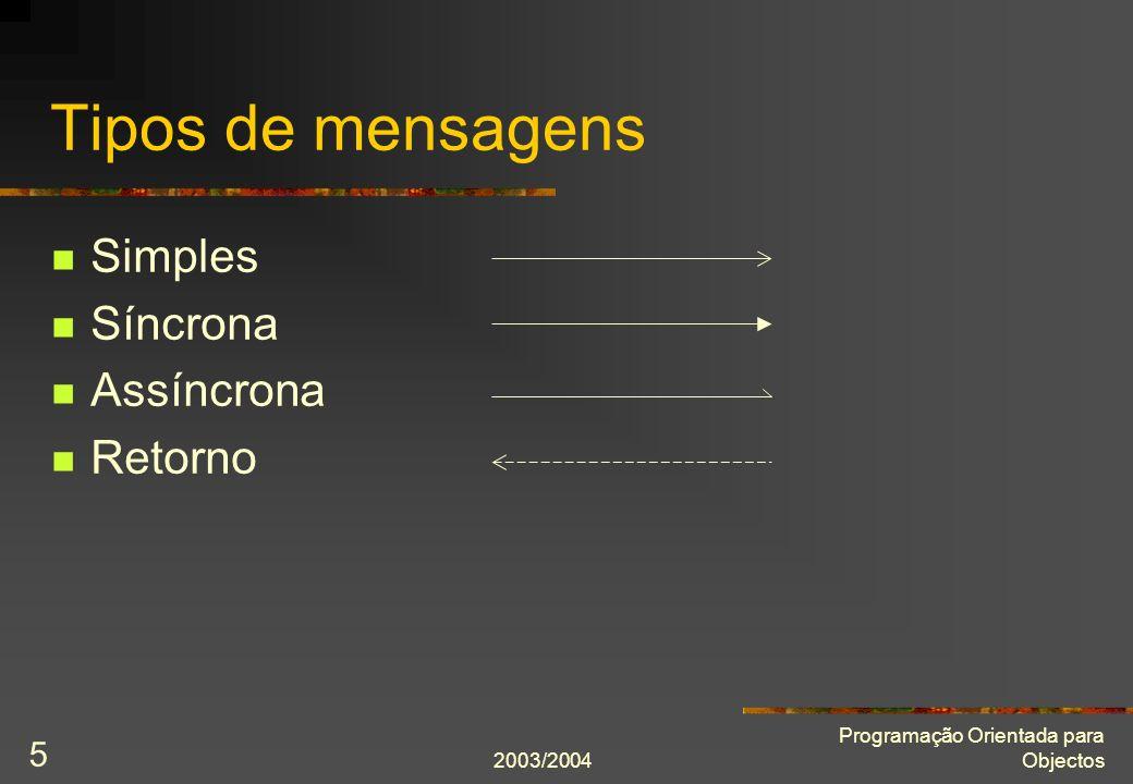 Tipos de mensagens Simples Síncrona Assíncrona Retorno
