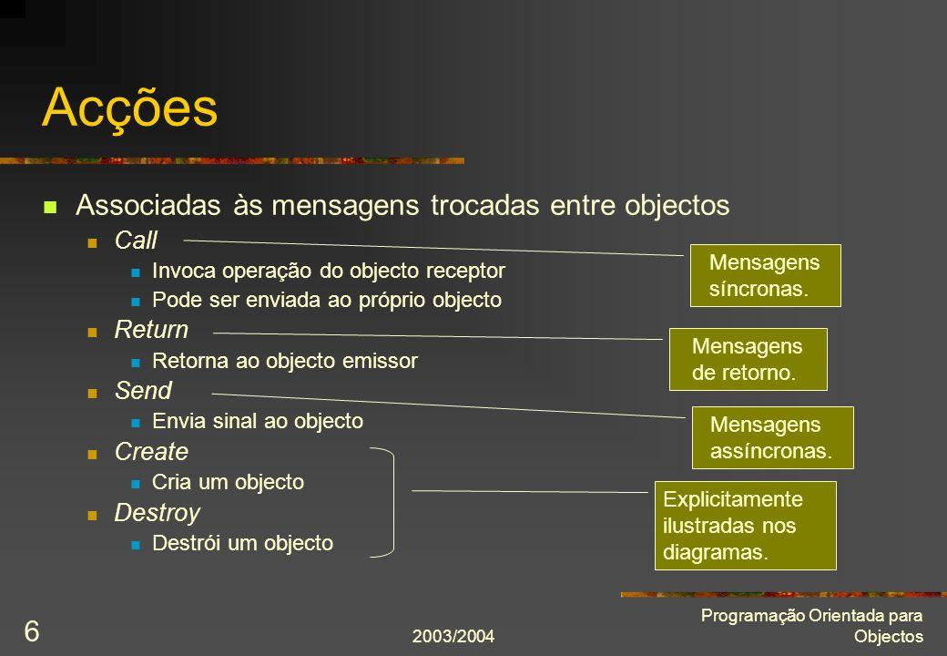 Acções Associadas às mensagens trocadas entre objectos Call Return