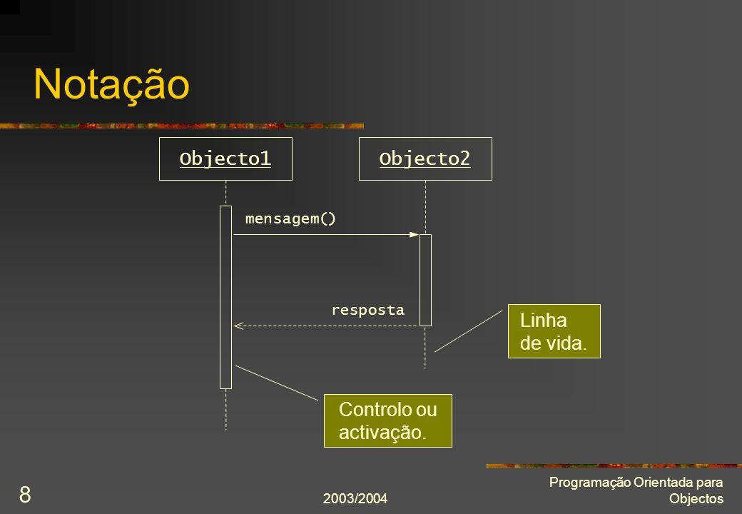 Notação Objecto1 Objecto2 Linha de vida. Controlo ou activação.
