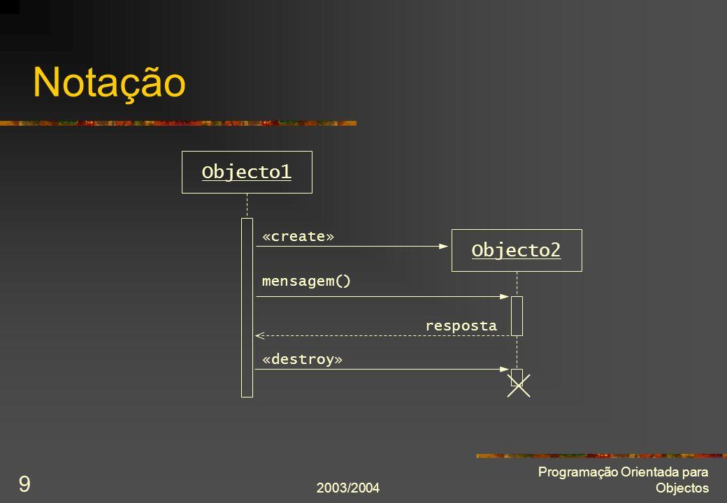 Notação Objecto1 Objecto2 «create» mensagem() resposta «destroy»