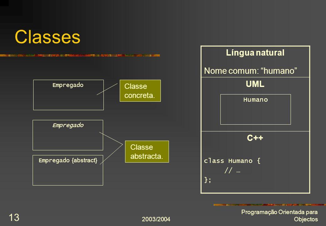 Classes Língua natural Nome comum: humano UML C++ Classe concreta.