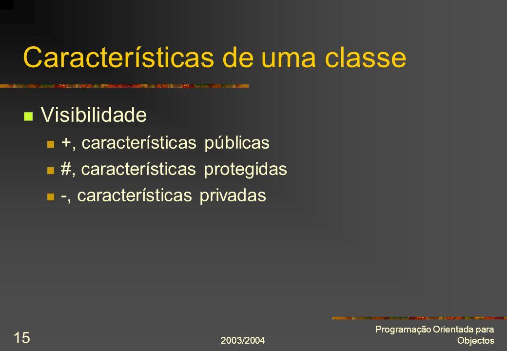 Características de uma classe