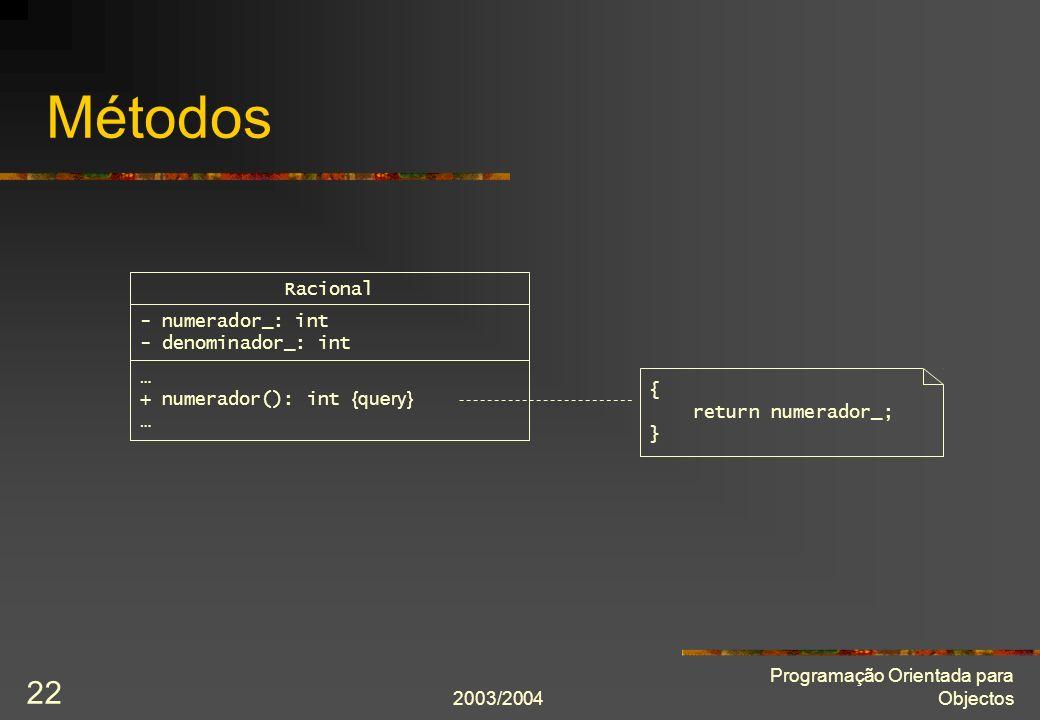 Métodos Racional - numerador_: int - denominador_: int …