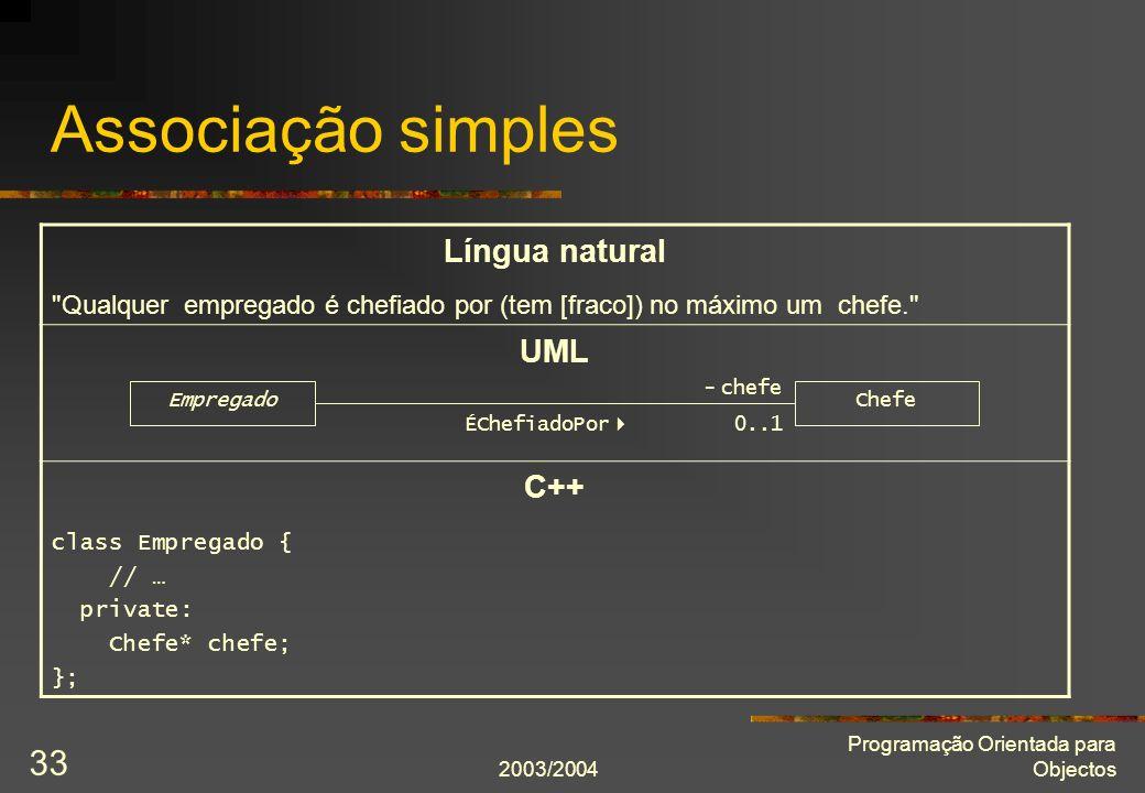 Associação simples Língua natural UML C++