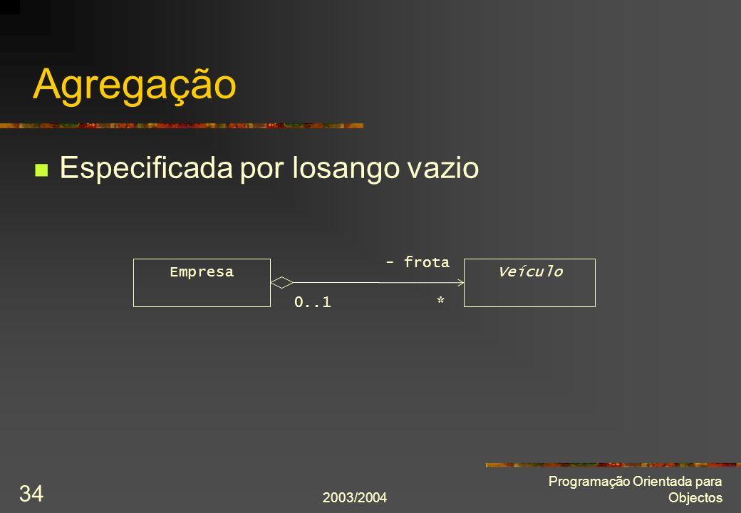 Agregação Especificada por losango vazio - frota Empresa Veículo 0..1