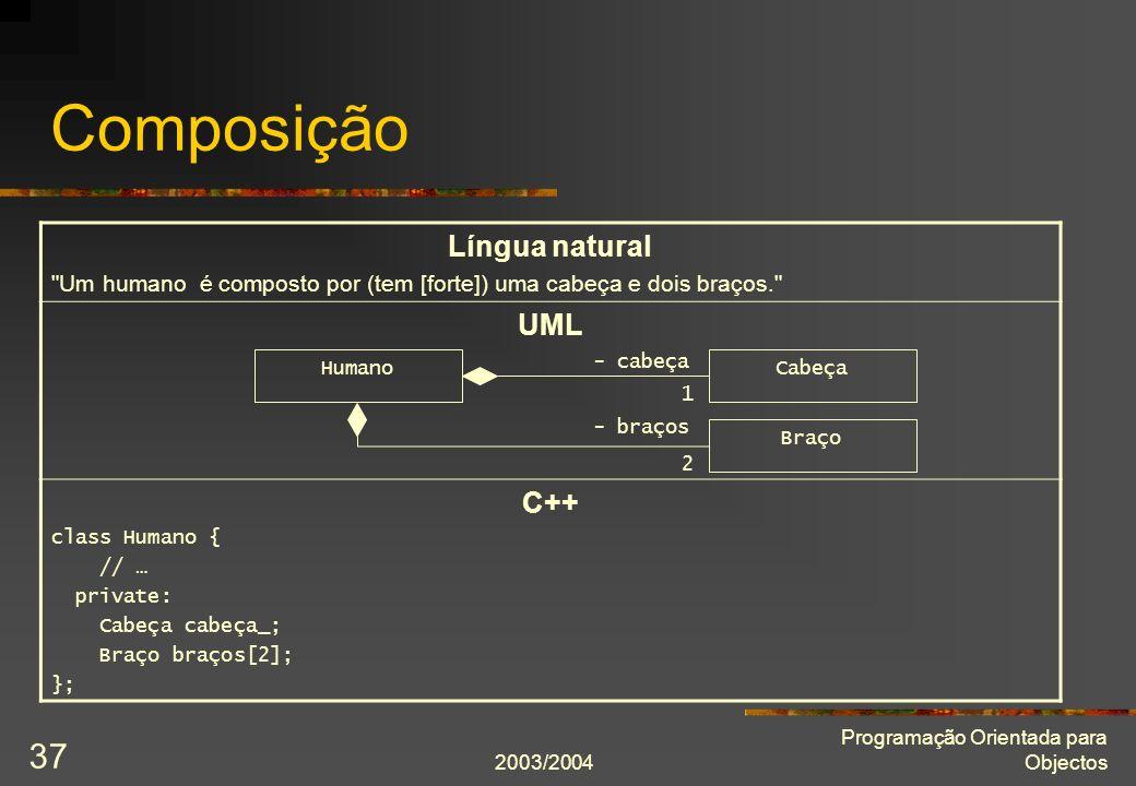 Composição Língua natural UML C++