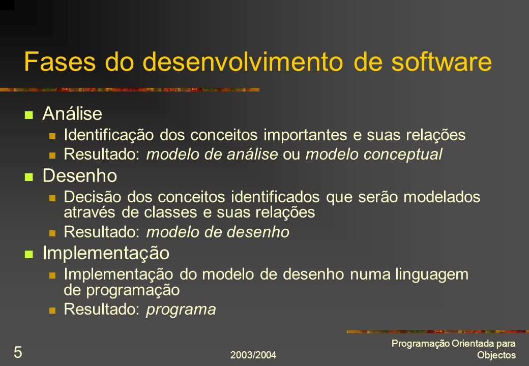 Fases do desenvolvimento de software