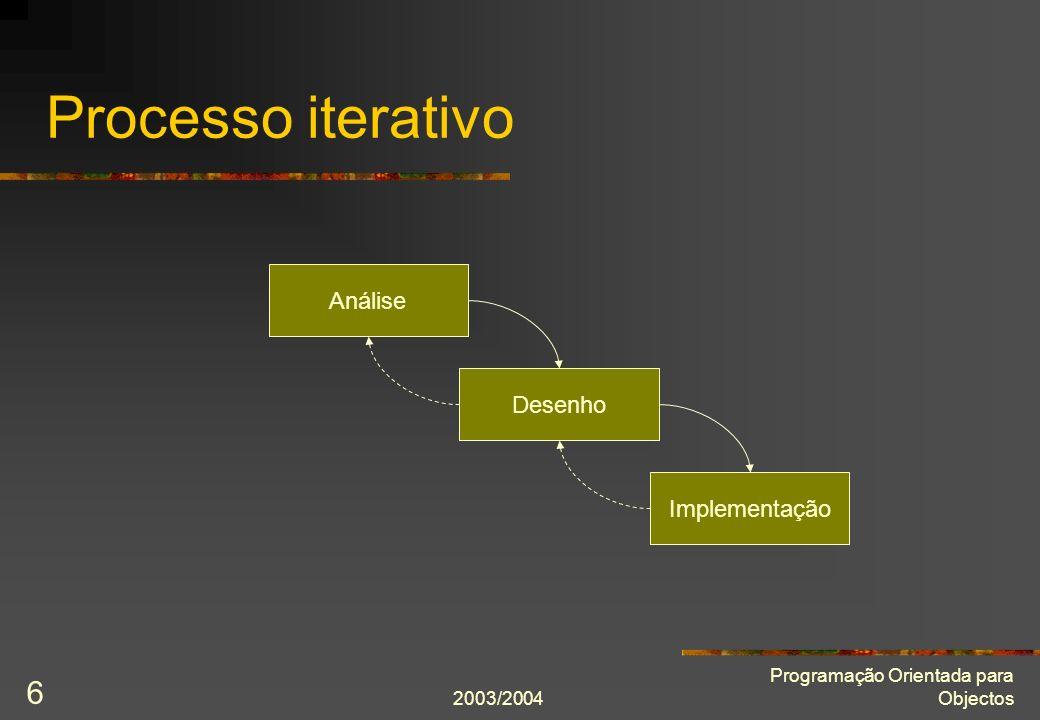 Processo iterativo Análise Desenho Implementação