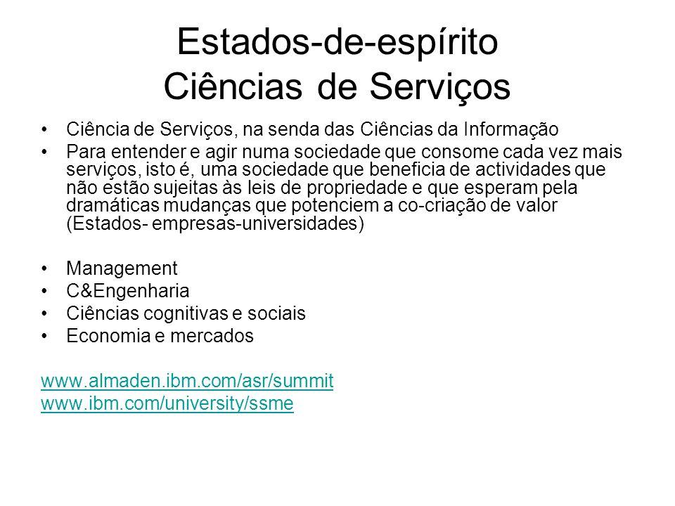 Estados-de-espírito Ciências de Serviços