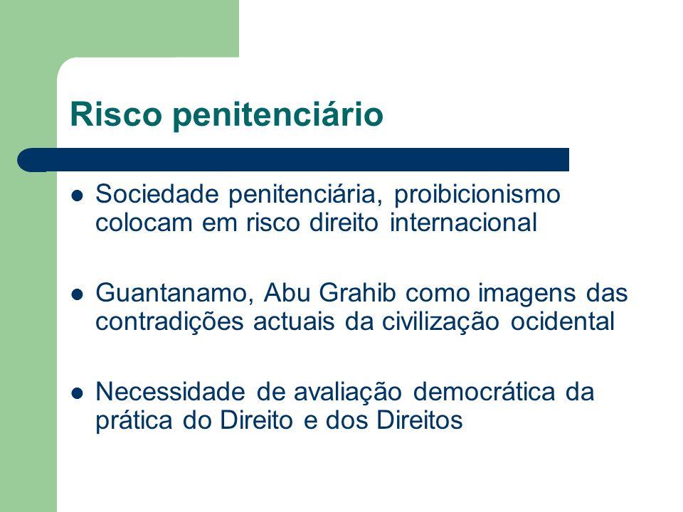 Risco penitenciário Sociedade penitenciária, proibicionismo colocam em risco direito internacional.