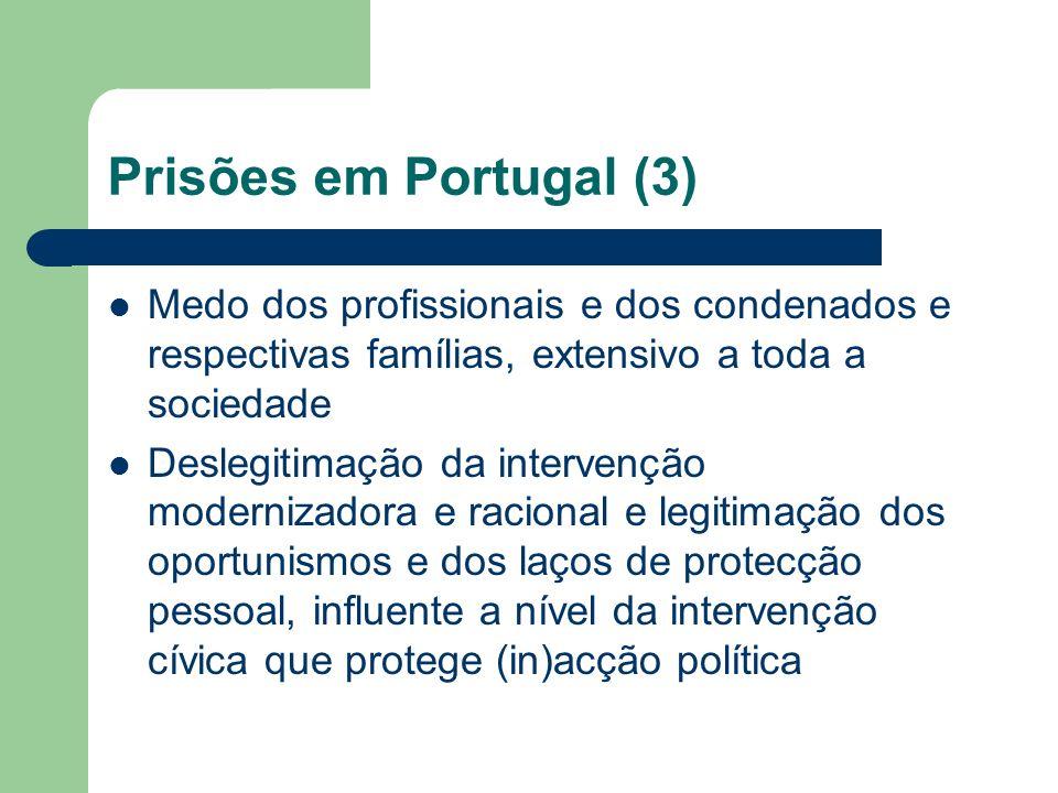 Prisões em Portugal (3) Medo dos profissionais e dos condenados e respectivas famílias, extensivo a toda a sociedade.