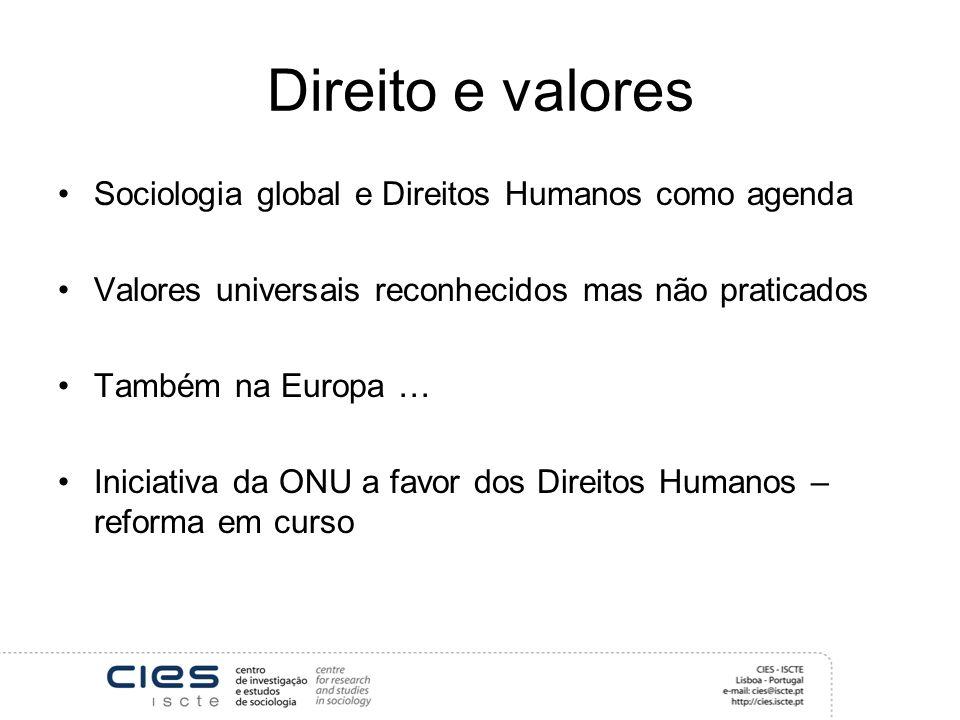 Direito e valores Sociologia global e Direitos Humanos como agenda